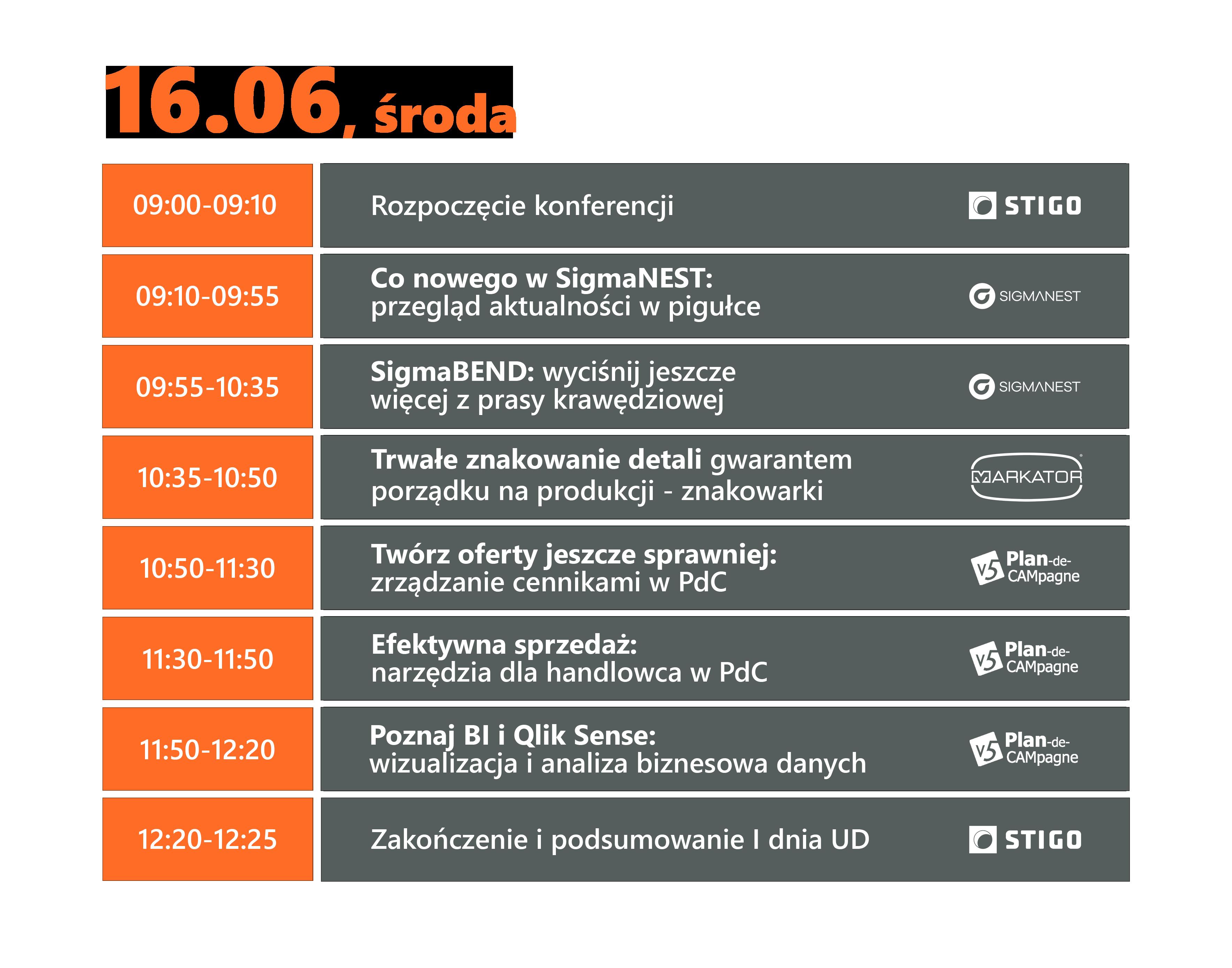User Day 2021: konferencja dla branży metalowej - agenda 16.06